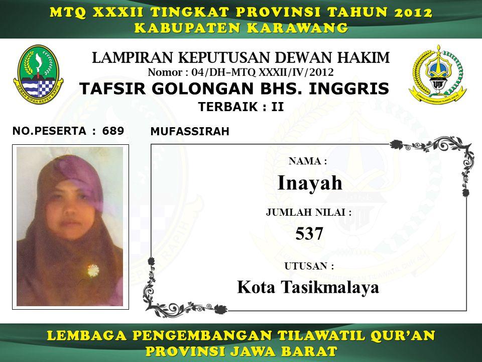 TERBAIK : II TAFSIR GOLONGAN BHS.