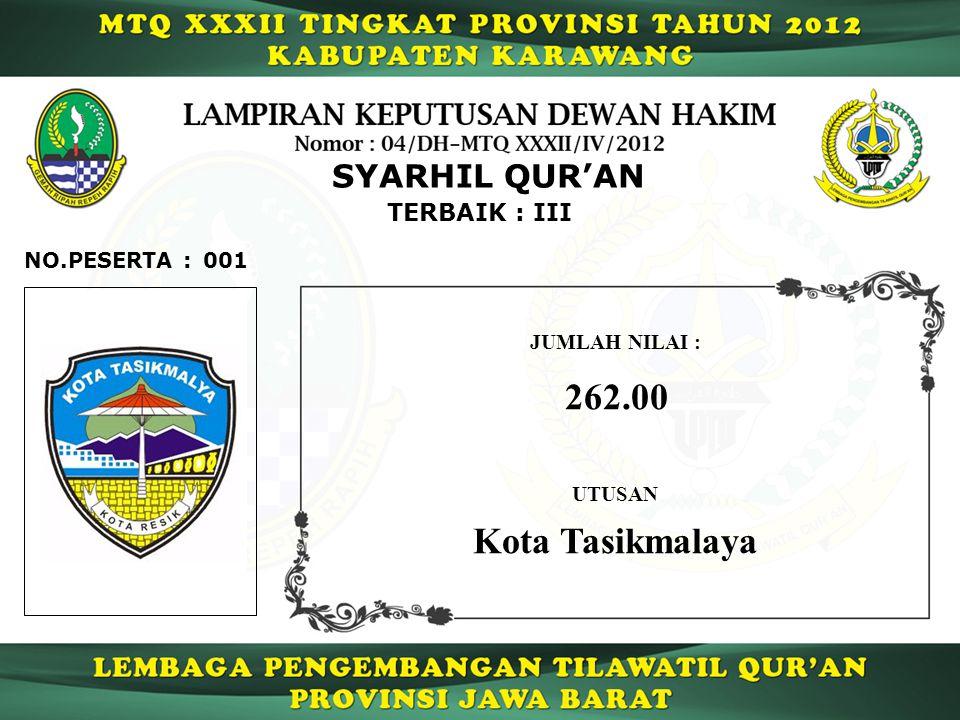 001 TERBAIK : III NO.PESERTA : SYARHIL QUR'AN JUMLAH NILAI : 262.00 UTUSAN Kota Tasikmalaya