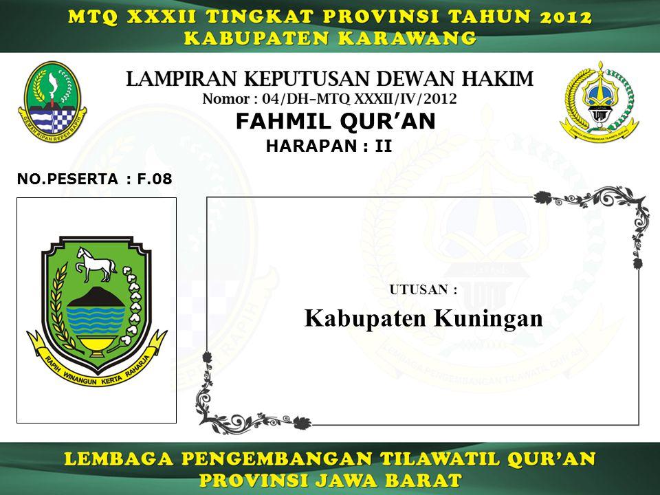 HARAPAN : II FAHMIL QUR'AN F.08NO.PESERTA : UTUSAN : Kabupaten Kuningan