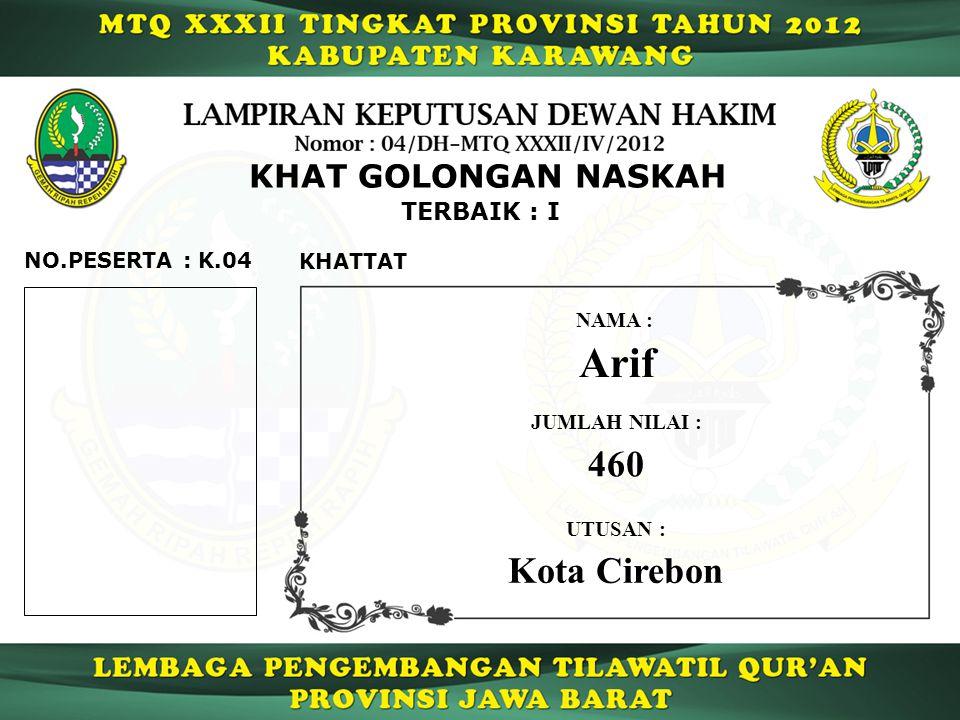 KHAT GOLONGAN NASKAH TERBAIK : I K.04 KHATTAT NO.PESERTA : Arif NAMA : UTUSAN : Kota Cirebon JUMLAH NILAI : 460