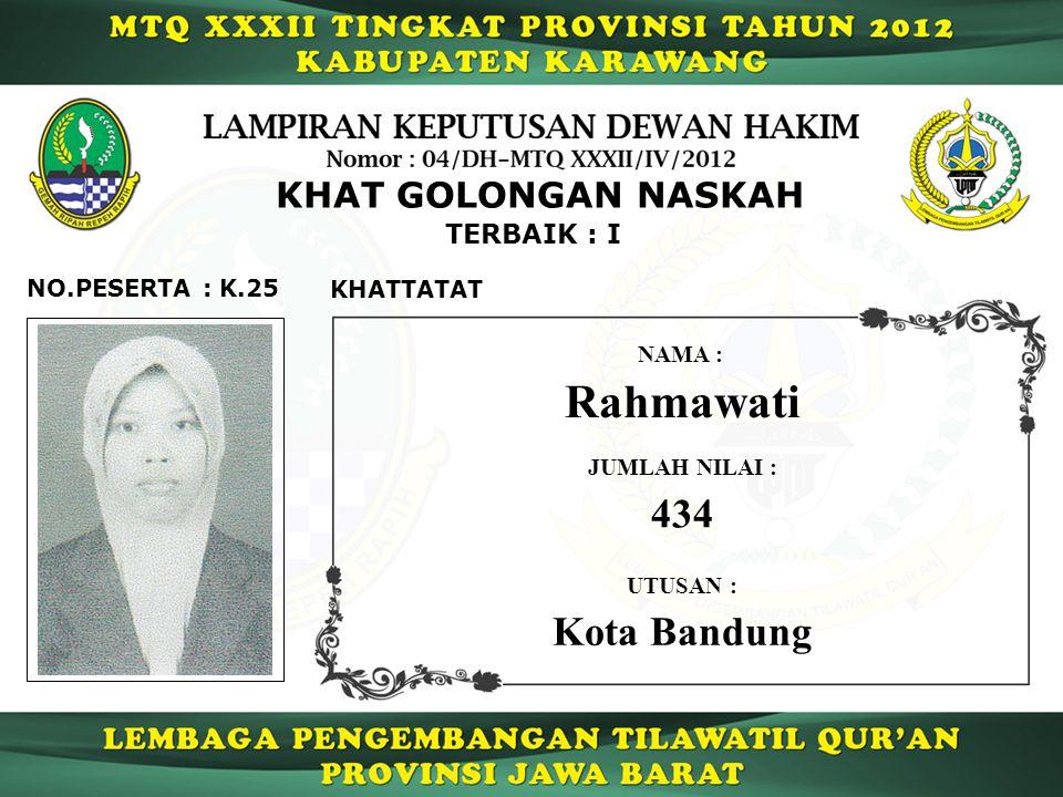 TERBAIK : I K.25NO.PESERTA : KHAT GOLONGAN NASKAH KHATTATAT Rahmawati NAMA : UTUSAN : Kota Bandung JUMLAH NILAI : 434