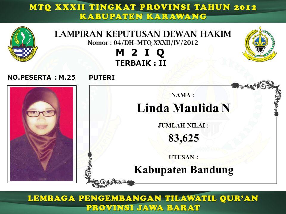 M.25 TERBAIK : II NO.PESERTA : M 2 I Q PUTERI Linda Maulida N NAMA : UTUSAN : Kabupaten Bandung JUMLAH NILAI : 83,625
