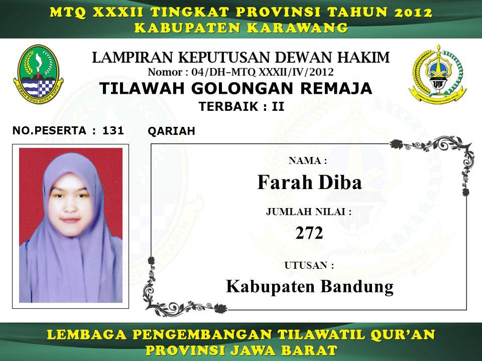 131 TERBAIK : II QARIAH NO.PESERTA : TILAWAH GOLONGAN REMAJA Farah Diba NAMA : UTUSAN : Kabupaten Bandung JUMLAH NILAI : 272