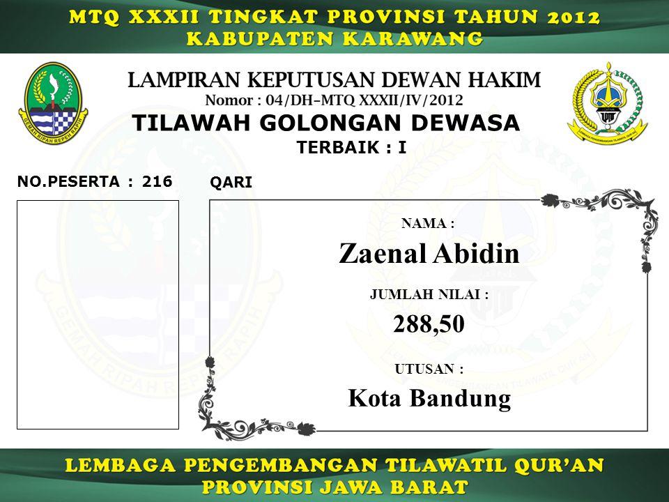 TERBAIK : I 216 QARI NO.PESERTA : TILAWAH GOLONGAN DEWASA Zaenal Abidin NAMA : UTUSAN : Kota Bandung JUMLAH NILAI : 288,50