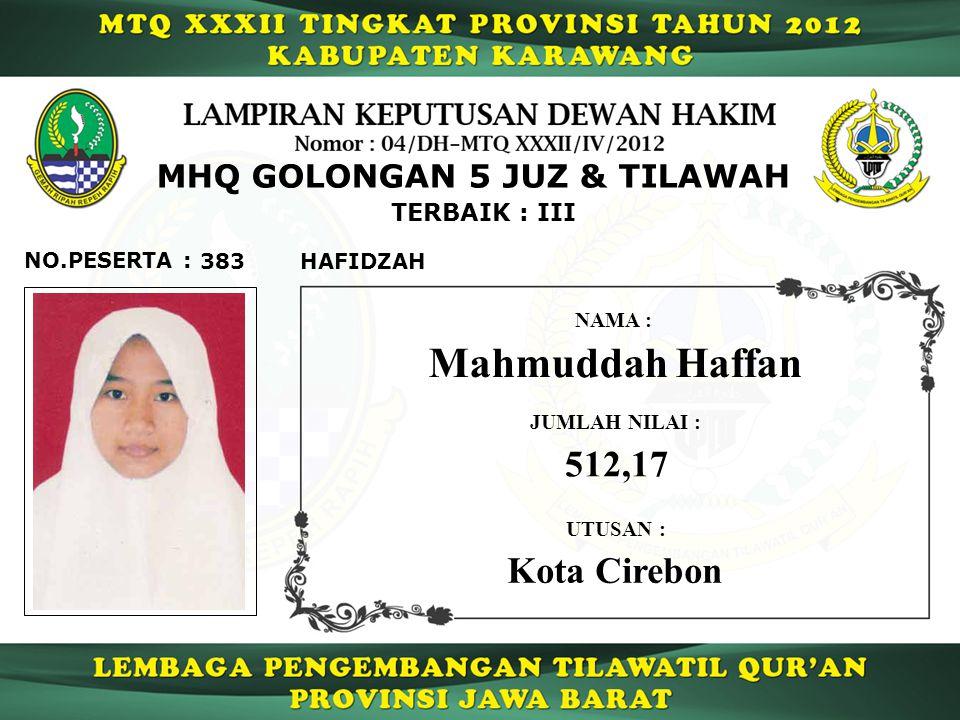 383 TERBAIK : III NO.PESERTA : MHQ GOLONGAN 5 JUZ & TILAWAH HAFIDZAH Mahmuddah Haffan NAMA : UTUSAN : Kota Cirebon JUMLAH NILAI : 512,17