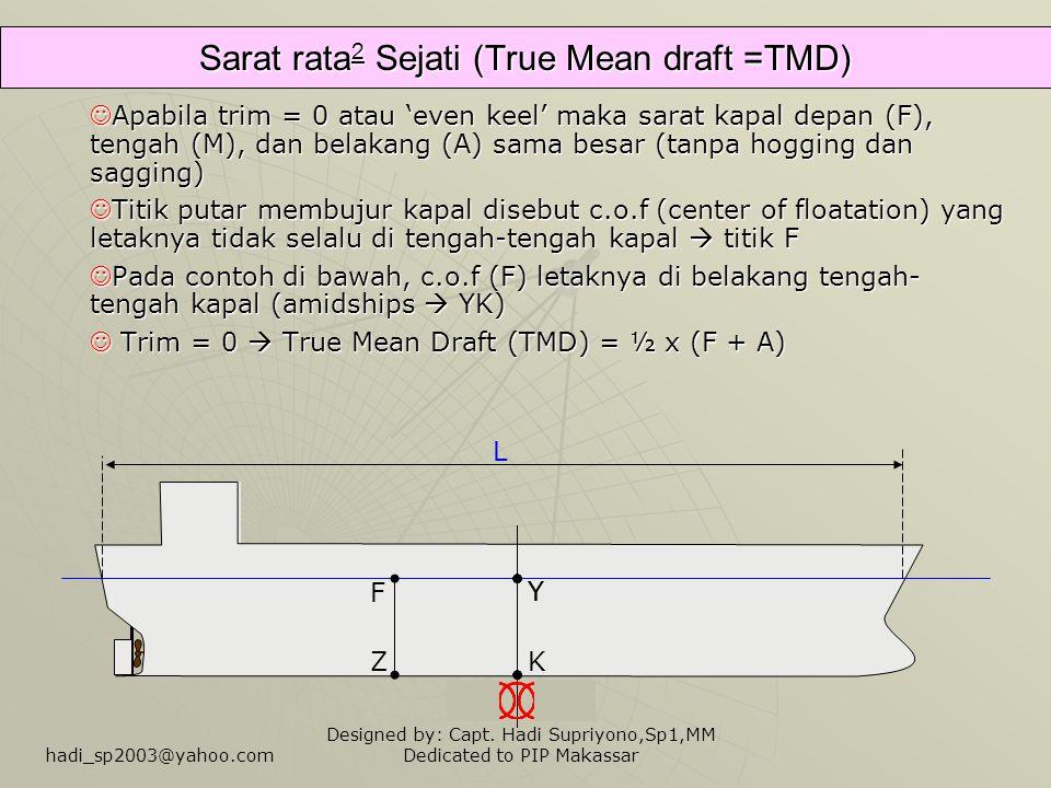hadi_sp2003@yahoo.com Designed by: Capt. Hadi Supriyono,Sp1,MM Dedicated to PIP Makassar Sarat rata 2 Sejati (True Mean draft =TMD) Apabila trim = 0 a