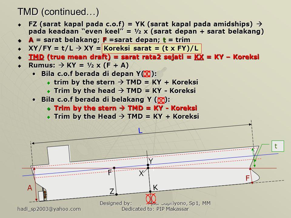 hadi_sp2003@yahoo.com Designed by: Capt. Hadi Supriyono, Sp1, MM Dedicated to: PIP Makassar  FZ (sarat kapal pada c.o.f) = YK (sarat kapal pada amids