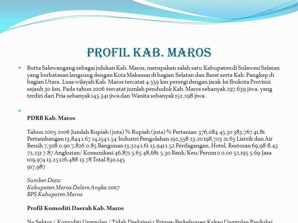 Butta Salewangang sebagai julukan Kab. Maros, merupakan salah satu Kabupaten di Sulawesi Selatan yang berbatasan langsung dengan Kota Makassar di bagi