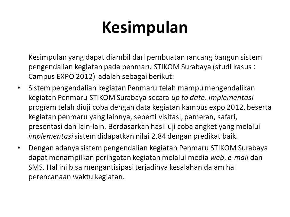 Kesimpulan Kesimpulan yang dapat diambil dari pembuatan rancang bangun sistem pengendalian kegiatan pada penmaru STIKOM Surabaya (studi kasus : Campus EXPO 2012) adalah sebagai berikut: Sistem pengendalian kegiatan Penmaru telah mampu mengendalikan kegiatan Penmaru STIKOM Surabaya secara up to date.