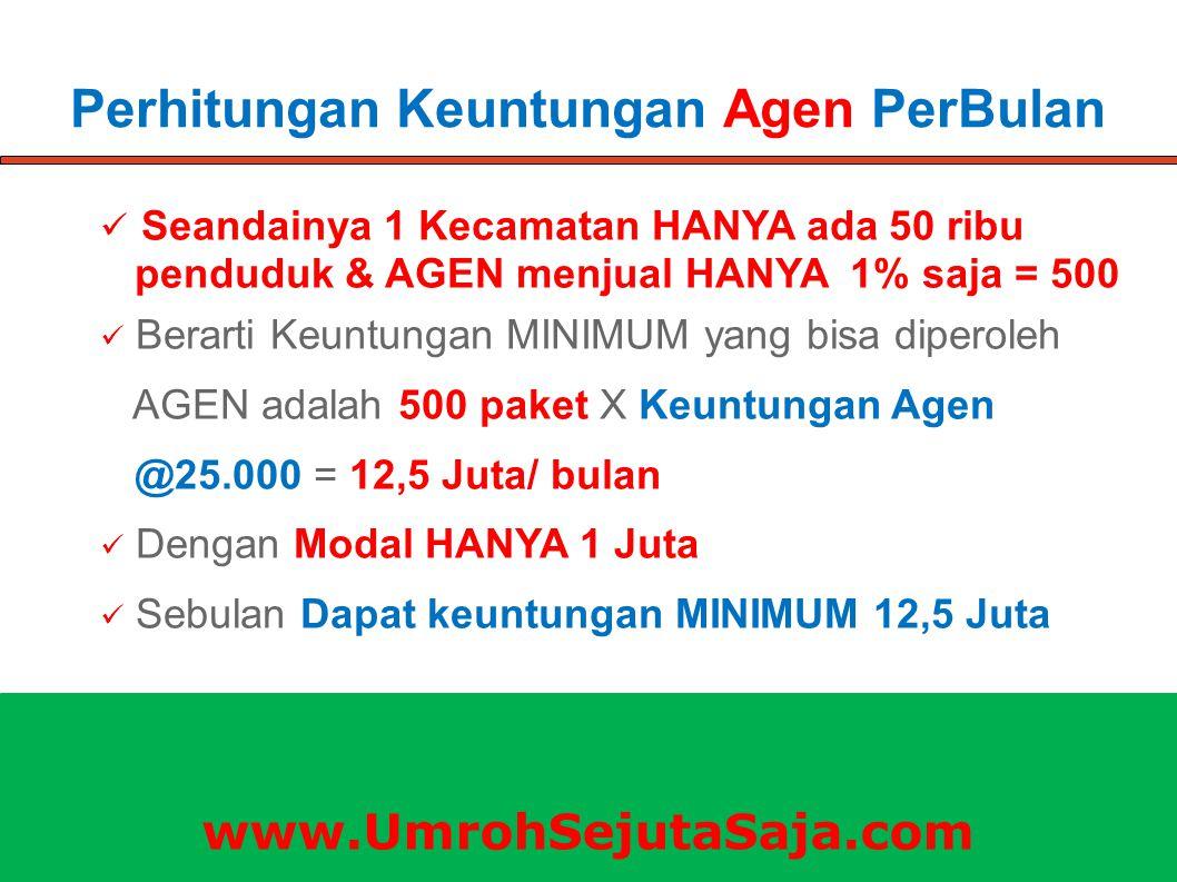 Perhitungan Keuntungan Agen PerBulan Seandainya 1 Kecamatan HANYA ada 50 ribu penduduk & AGEN menjual HANYA 1% saja = 500 Berarti Keuntungan MINIMUM y