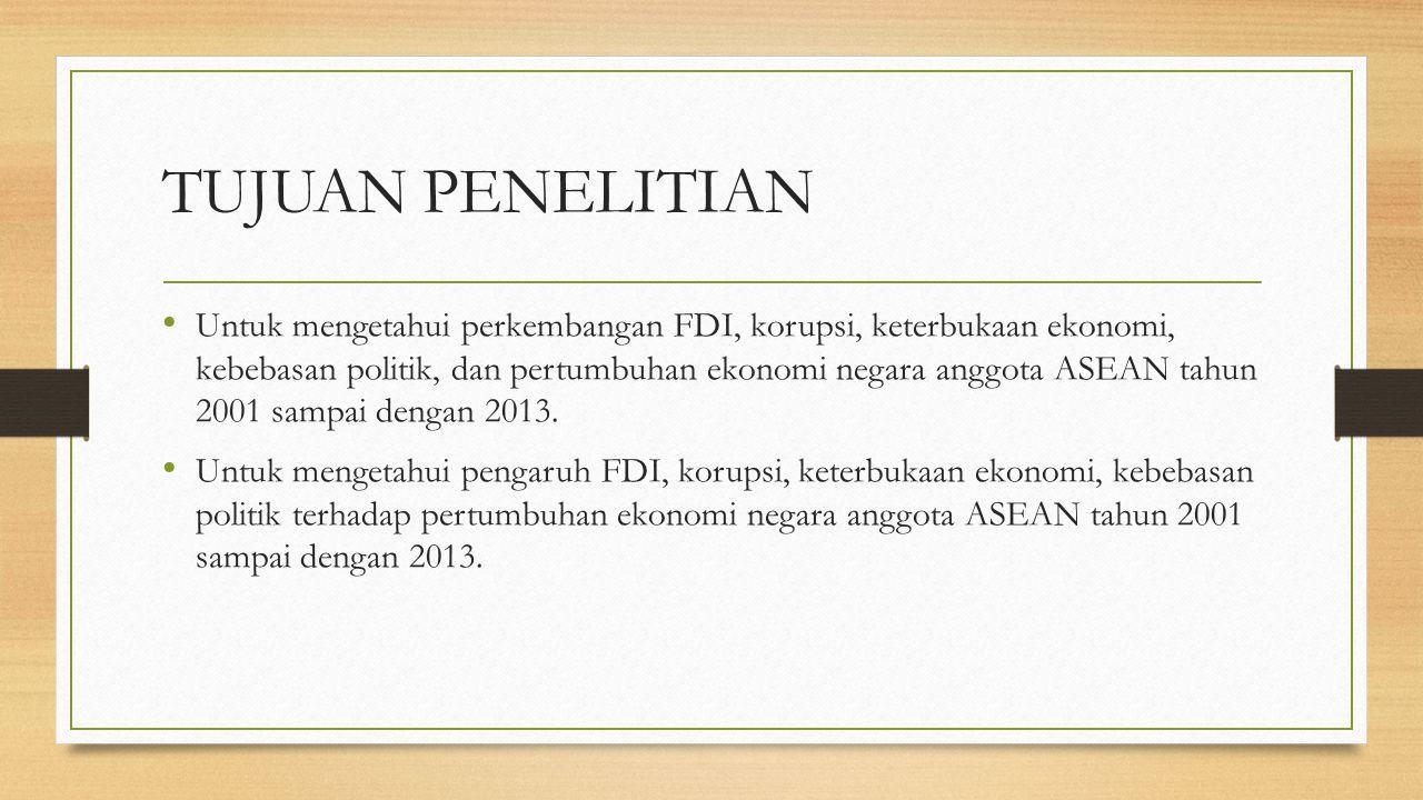 TUJUAN PENELITIAN Untuk mengetahui perkembangan FDI, korupsi, keterbukaan ekonomi, kebebasan politik, dan pertumbuhan ekonomi negara anggota ASEAN tahun 2001 sampai dengan 2013.