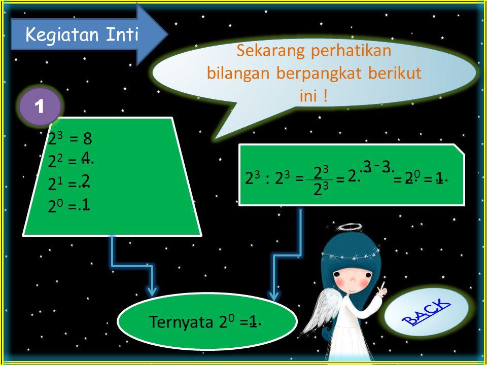 Mari kita ingat bilangan berpangkat positif... Mari kita ingat bilangan berpangkat positif... 2 2 = x = 2 2 = x = 2...16... 4 16... 4 = 4 - = = 2 42 2