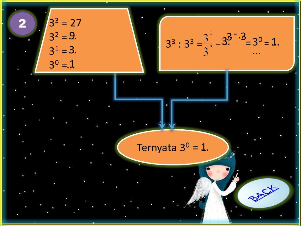 2 3 = 8 2 2 = 2 1 = 2 0 = 2 3 = 8 2 2 = 2 1 = 2 0 =... 4 2 1 2 3 : 2 3 = 2323 2323 =... - = 2 33 2020 = 1 Ternyata 2 0 =... 1 Sekarang perhatikan bila