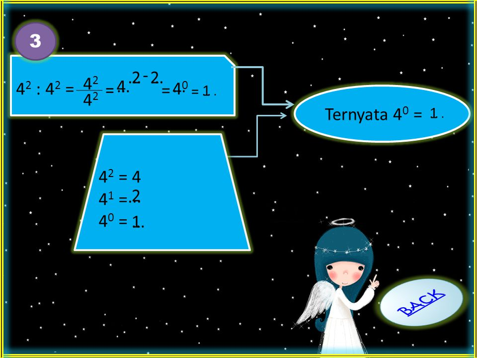3 3 : 3 3 =... = 3 3030 3 - Ternyata 3 0 =... 3 1 2 3 3 = 27 3 2 = 3 1 = 3 0 = 3 3 = 27 3 2 = 3 1 = 3 0 =... 9 3 1 = 1