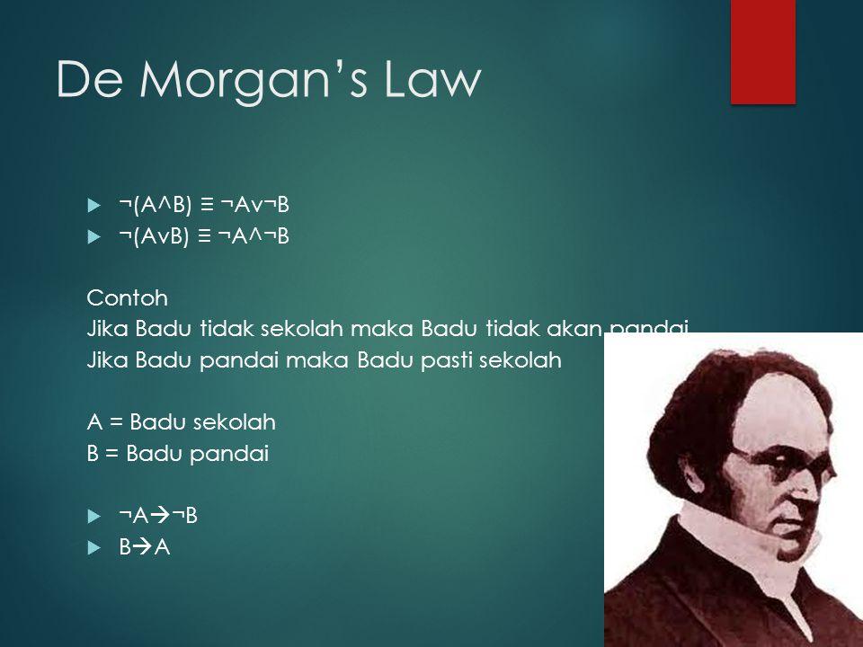 De Morgan's Law  ¬(A^B) ≡ ¬Av¬B  ¬(AvB) ≡ ¬A^¬B Contoh Jika Badu tidak sekolah maka Badu tidak akan pandai Jika Badu pandai maka Badu pasti sekolah