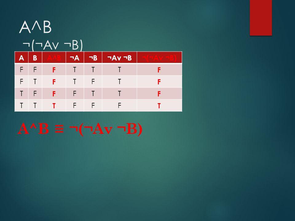 A^B ¬(¬Av ¬B) ABA^B¬A¬B¬Av ¬B¬(¬Av ¬B) FF F TTT F FT F TFT F TF F FTT F TT T FFF T A^B ≡ ¬(¬Av ¬B)