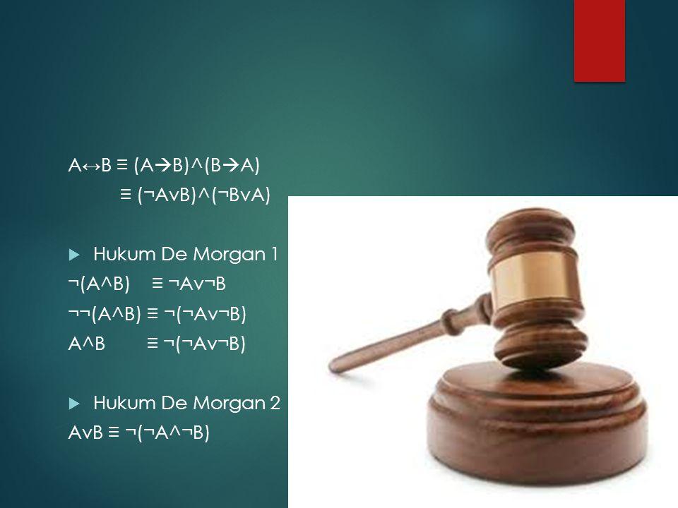 A↔B ≡ (A  B)^(B  A) ≡ (¬AvB)^(¬BvA)  Hukum De Morgan 1 ¬(A^B) ≡ ¬Av¬B ¬¬(A^B) ≡ ¬(¬Av¬B) A^B ≡ ¬(¬Av¬B)  Hukum De Morgan 2 AvB ≡ ¬(¬A^¬B)