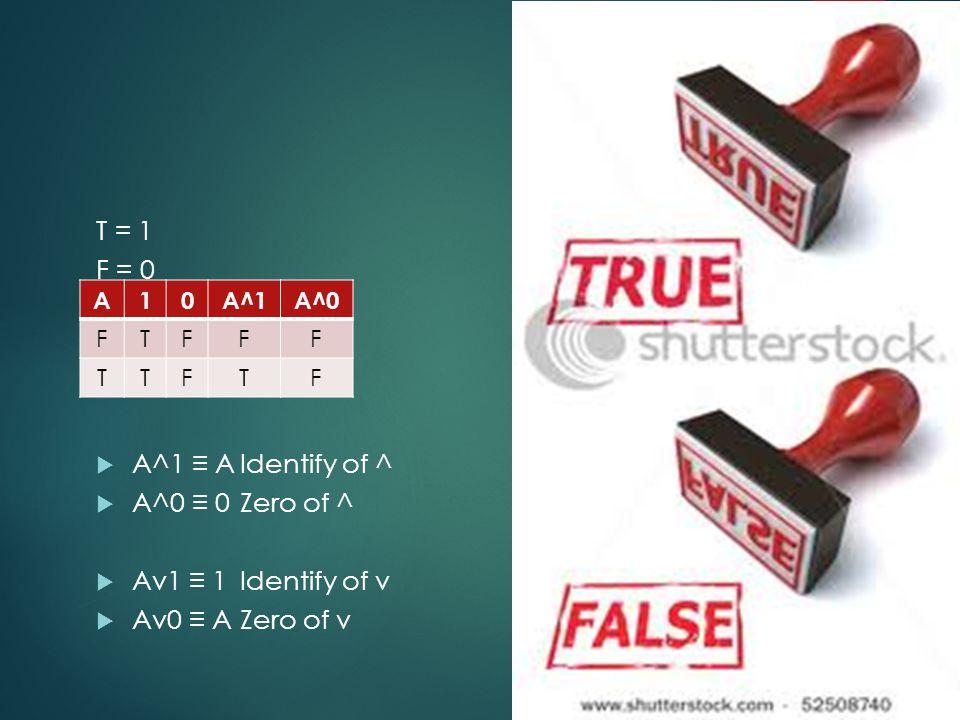 T = 1 F = 0  A^1 ≡ AIdentify of ^  A^0 ≡ 0Zero of ^  Av1 ≡ 1Identify of v  Av0 ≡ AZero of v A10A^1A^0 FTFFF TTFTF