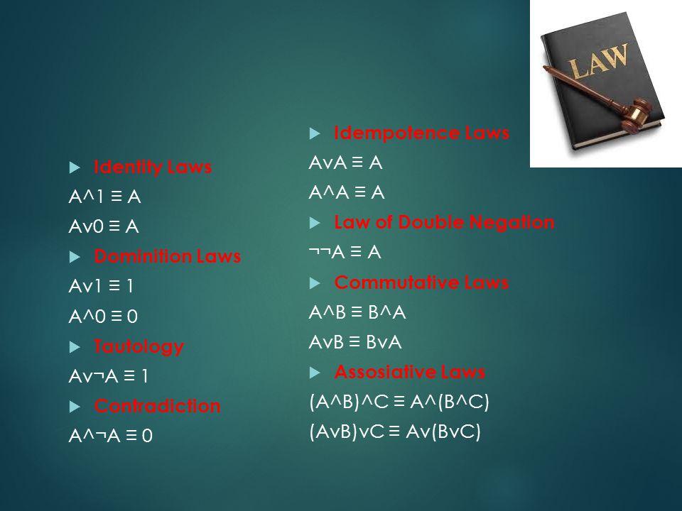  Identity Laws A^1 ≡ A Av0 ≡ A  Dominition Laws Av1 ≡ 1 A^0 ≡ 0  Tautology Av¬A ≡ 1  Contradiction A^¬A ≡ 0  Idempotence Laws AvA ≡ A A^A ≡ A  L