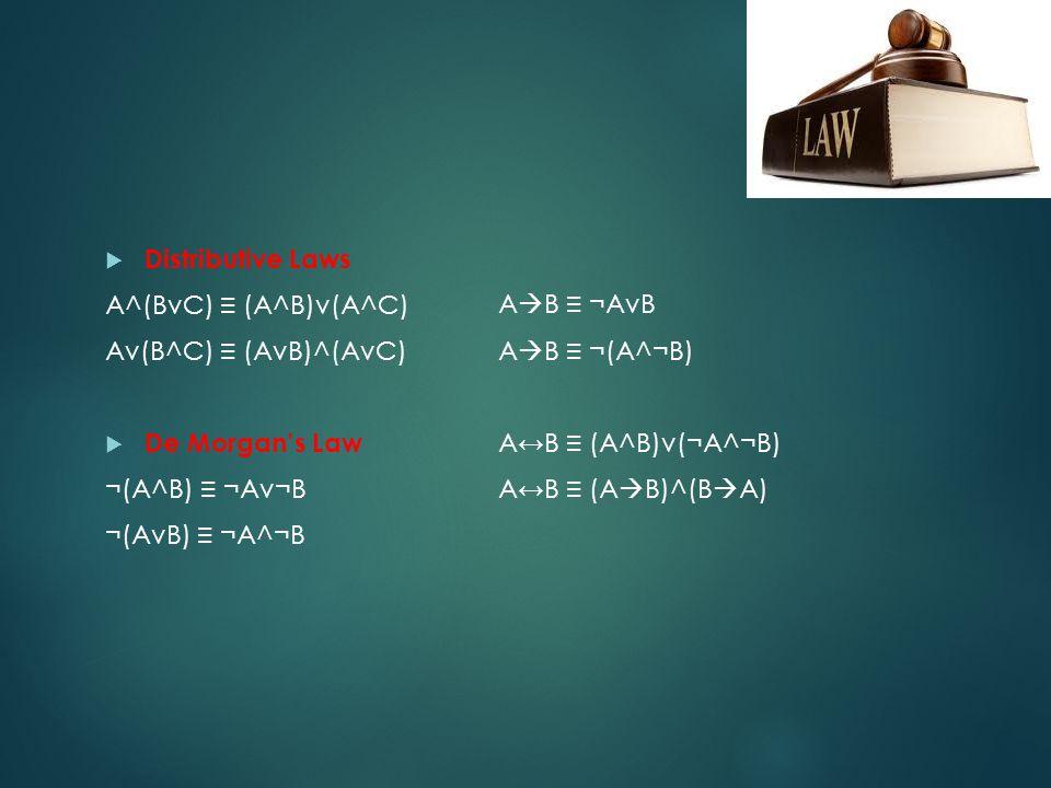  Distributive Laws A^(BvC) ≡ (A^B)v(A^C) Av(B^C) ≡ (AvB)^(AvC)  De Morgan's Law ¬(A^B) ≡ ¬Av¬B ¬(AvB) ≡ ¬A^¬B A  B ≡ ¬AvB A  B ≡ ¬(A^¬B) A↔B ≡ (A^