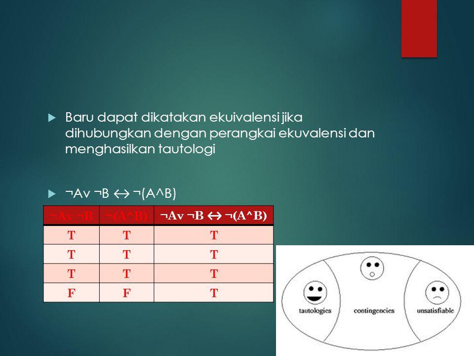  Baru dapat dikatakan ekuivalensi jika dihubungkan dengan perangkai ekuvalensi dan menghasilkan tautologi  ¬Av ¬B ↔ ¬(A^B) ¬Av ¬B¬(A^B) ¬Av ¬B ↔ ¬(A