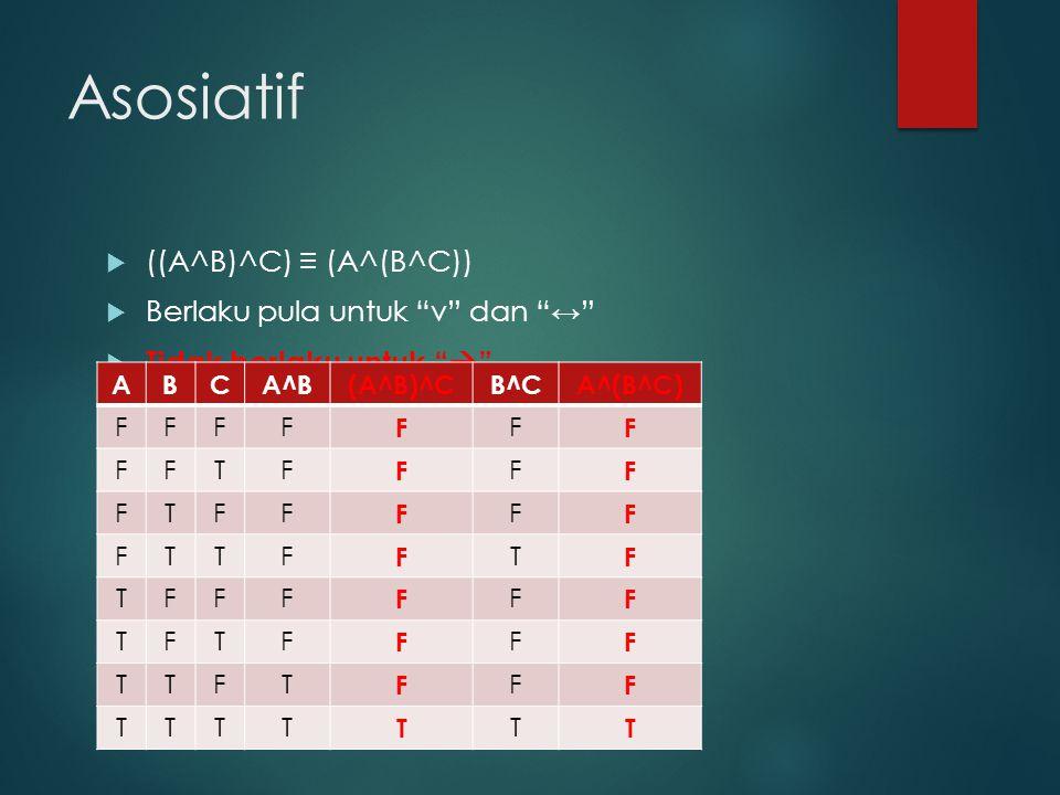 """Asosiatif  ((A^B)^C) ≡ (A^(B^C))  Berlaku pula untuk """"v"""" dan """"↔""""  Tidak berlaku untuk """"  """" ABCA^B(A^B)^CB^CA^(B^C) FFFF F F F FFTF F F F FTFF F F"""