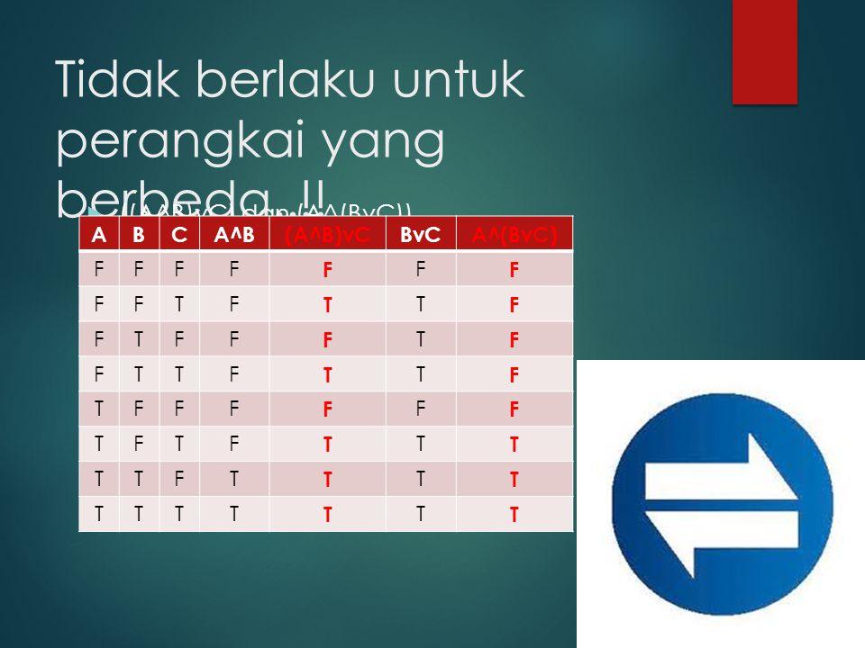 Tidak berlaku untuk perangkai yang berbeda..!!  ((A^B)vC) dan (A^(BvC)) ABCA^B(A^B)vCBvCA^(BvC) FFFF F F F FFTF T T F FTFF F T F FTTF T T F TFFF F F