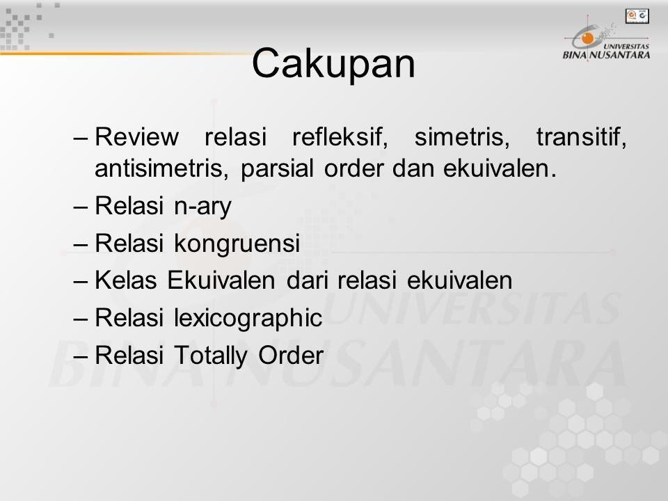 1.Review relasi refleksif, simetris, transitif, anti-simetris, parsial order dan ekuivalen.