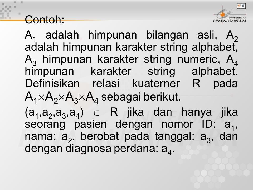 3.Relasi Kongruensi Misalkan m dan n bilangan-bilangan bulat dan d bilangan asli.