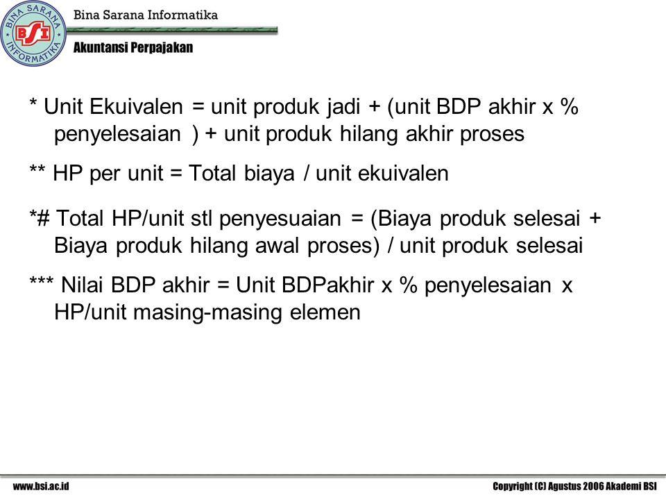 * Unit Ekuivalen = unit produk jadi + (unit BDP akhir x % penyelesaian ) + unit produk hilang akhir proses ** HP per unit = Total biaya / unit ekuival