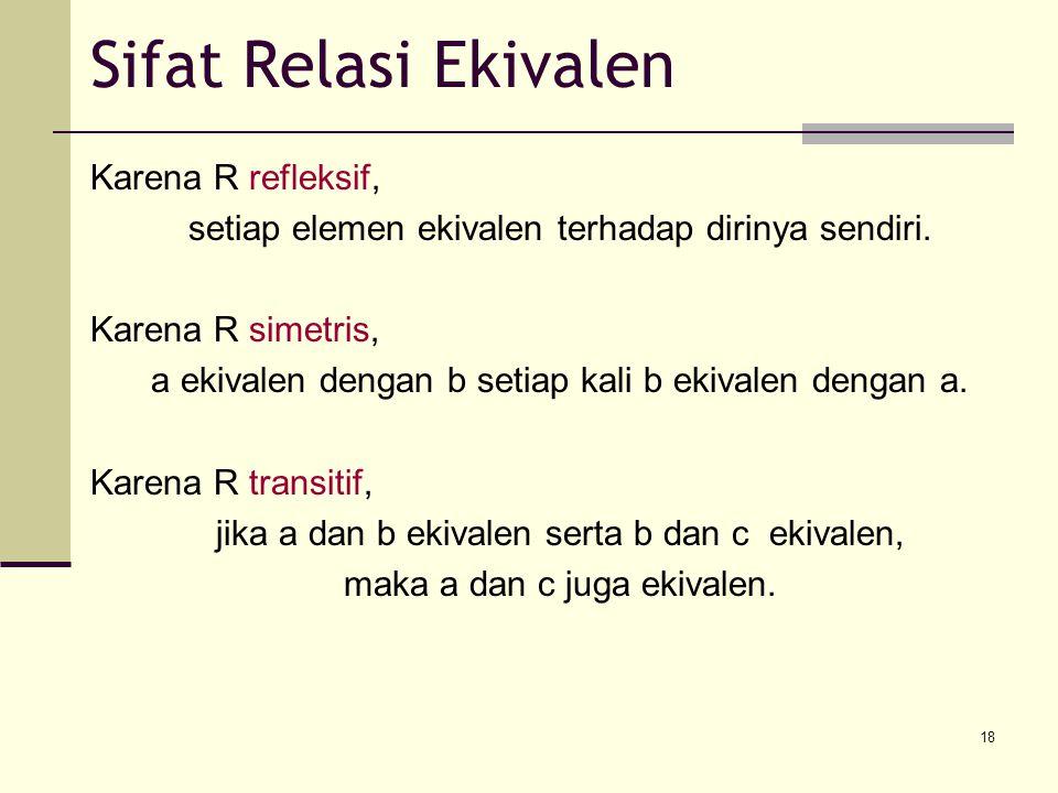 18 Karena R refleksif, setiap elemen ekivalen terhadap dirinya sendiri. Karena R simetris, a ekivalen dengan b setiap kali b ekivalen dengan a. Karena