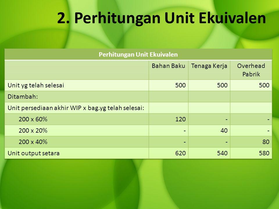3. Perhitungan Biaya Per Unit