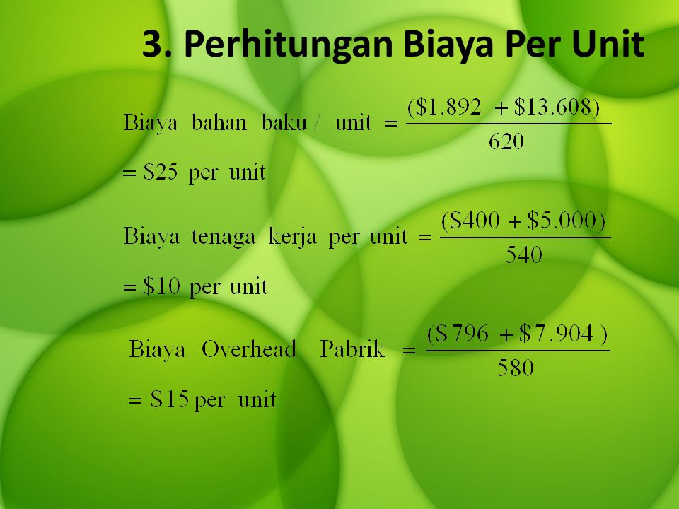 Lanjutan… = $ 25 + $ 10 + $ 15 = $50 per unit Biaya per Unit = Biaya bahan baku per unit + Biaya Tenaga Kerja per unit + Biaya Overhead Pabrik Unit% Peny.Biaya Per Unit Total Biaya Unit Yang Ditransfer Ke Dep.