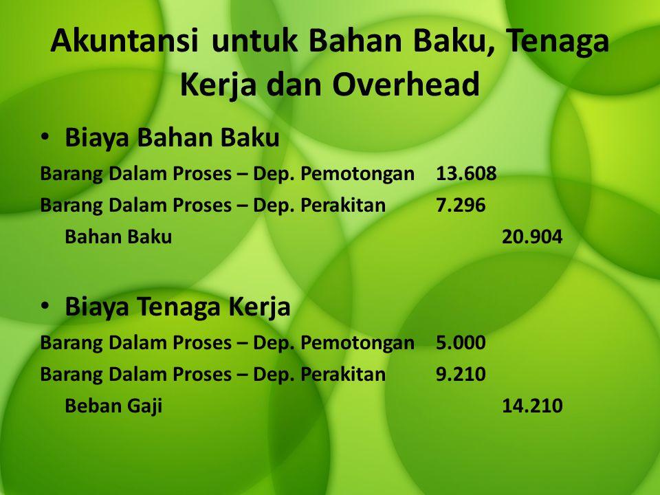Lanjutan … Overhead Dibebankan Overhead Aktual: Pengendali Overhead$20.900 Utang Usaha (pajak, listrik, dan lain-lain)7.400 Akumulasi Penyusutan – Mesin5.700 Asuransi Dibayar di Muka500 Bahan Baku (bahan baku tdk langsung)1.700 Beban Gaji (tenaga kerja tdk langsung)5.600 Overhead Dibebankan: Barang Dalam Proses – Dep.