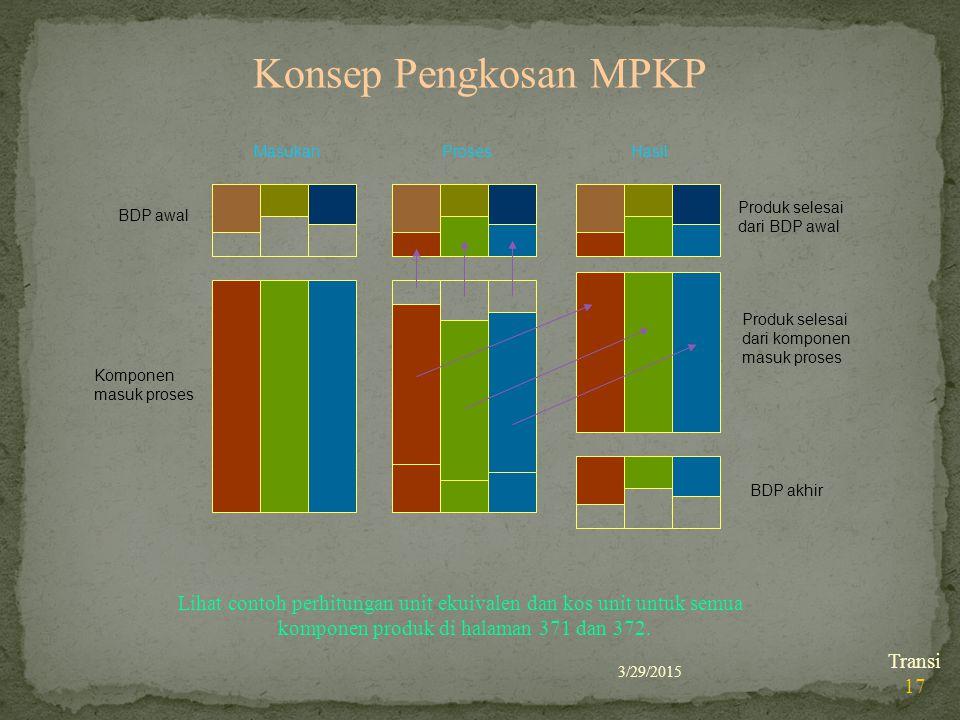 3/29/2015 Transi 17 BDP awal Komponen masuk proses BDP akhir Produk selesai dari BDP awal Konsep Pengkosan MPKP MasukanProsesHasil Produk selesai dari