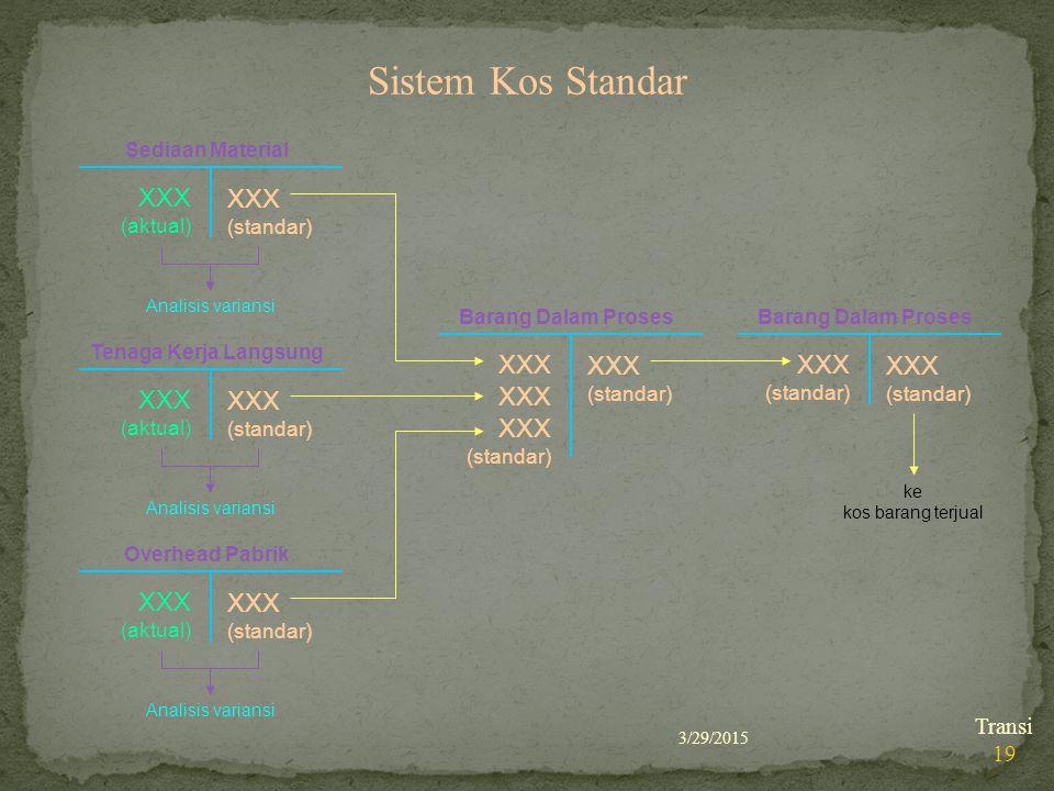 3/29/2015 Transi 19 Sistem Kos Standar Analisis variansi Sediaan Material XXX (aktual) XXX (standar) Analisis variansi Tenaga Kerja Langsung XXX (aktu