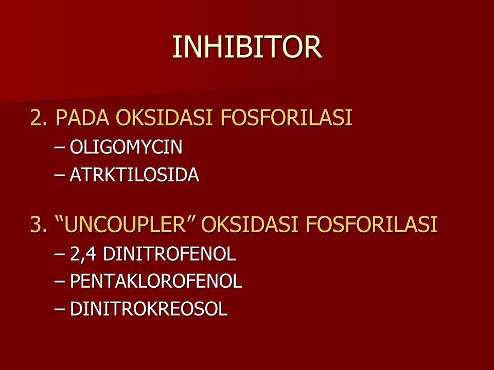 """INHIBITOR 2. PADA OKSIDASI FOSFORILASI –OLIGOMYCIN –ATRKTILOSIDA 3. """"UNCOUPLER"""" OKSIDASI FOSFORILASI –2,4 DINITROFENOL –PENTAKLOROFENOL –DINITROKREOSO"""