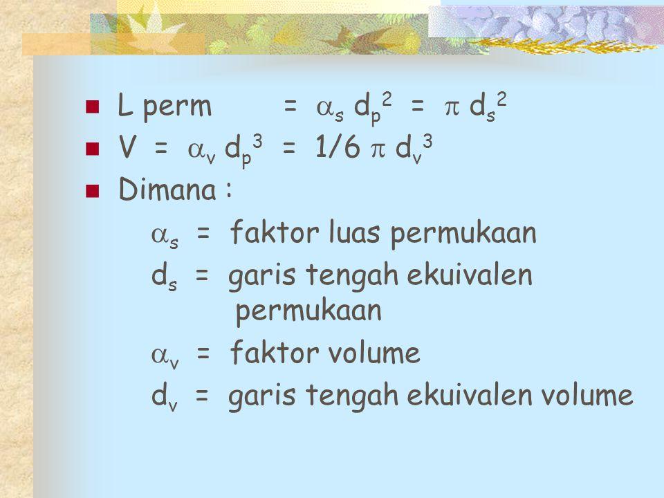 L perm =  s d p 2 =  d s 2 V =  v d p 3 = 1/6  d v 3 Dimana :  s = faktor luas permukaan d s = garis tengah ekuivalen permukaan  v = faktor volu