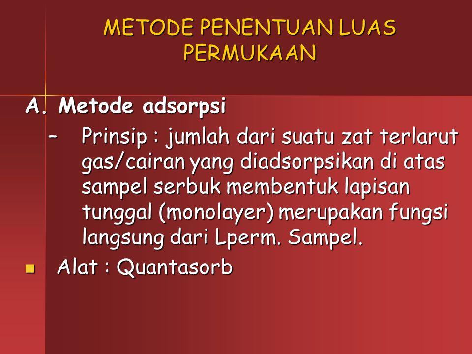 METODE PENENTUAN LUAS PERMUKAAN A. Metode adsorpsi –Prinsip : jumlah dari suatu zat terlarut gas/cairan yang diadsorpsikan di atas sampel serbuk membe