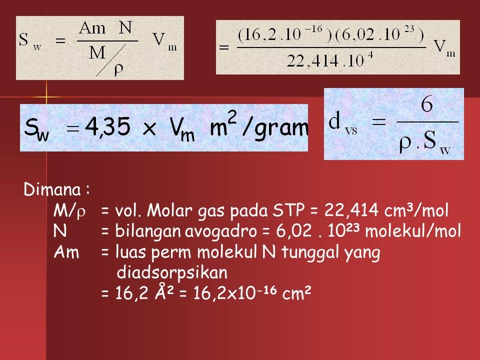 Dimana : M/  = vol. Molar gas pada STP = 22,414 cm 3 /mol N = bilangan avogadro = 6,02. 10 23 molekul/mol Am = luas perm molekul N tunggal yang diads