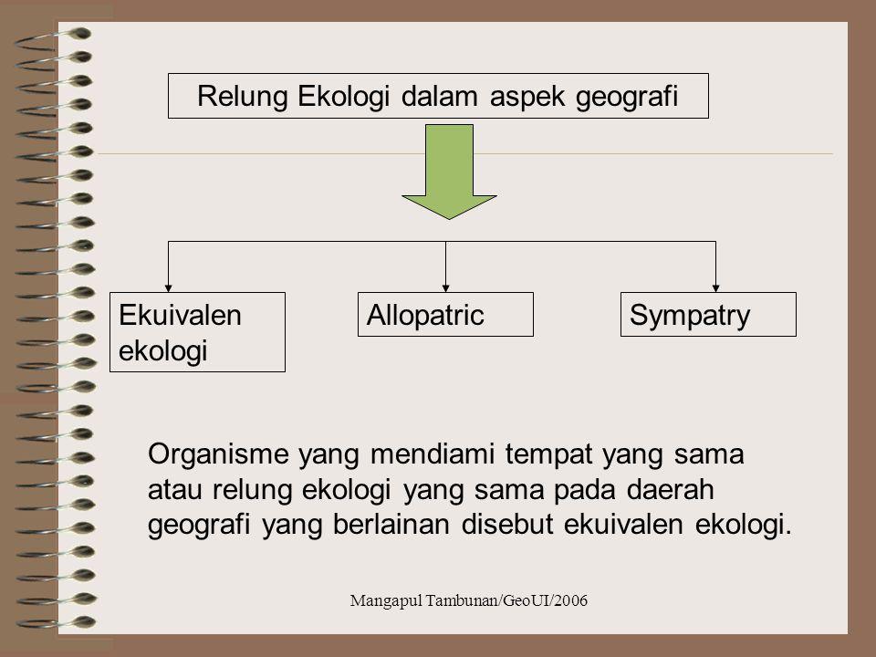 Mangapul Tambunan/GeoUI/2006 Relung Ekologi dalam aspek geografi Ekuivalen ekologi AllopatricSympatry Organisme yang mendiami tempat yang sama atau relung ekologi yang sama pada daerah geografi yang berlainan disebut ekuivalen ekologi.