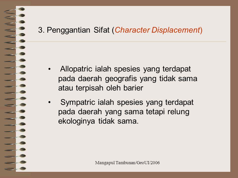 Mangapul Tambunan/GeoUI/2006 Relung Ekologi dalam aspek geografi Ekuivalen ekologi AllopatricSympatry Organisme yang mendiami tempat yang sama atau re