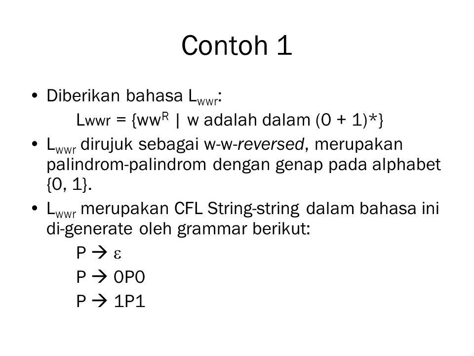 Contoh 1 Diberikan bahasa L wwr : L wwr = {ww R | w adalah dalam (0 + 1)*} L wwr dirujuk sebagai w-w-reversed, merupakan palindrom-palindrom dengan ge
