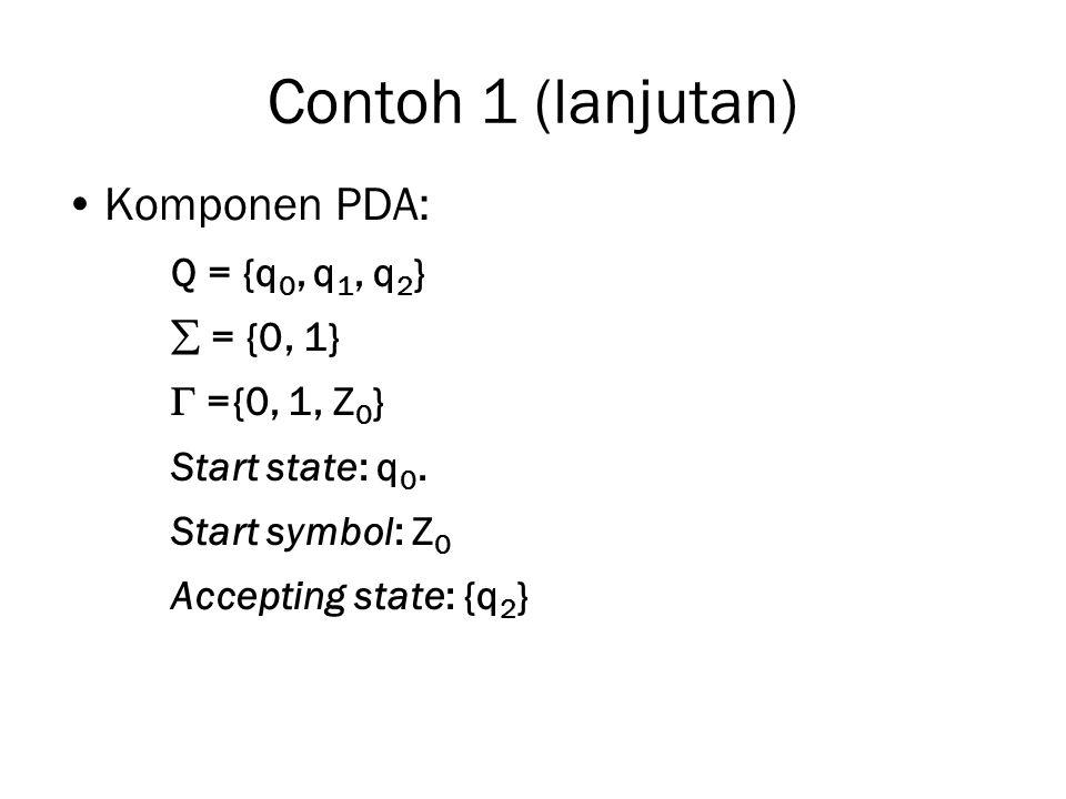 Contoh 1 (lanjutan) Komponen PDA: Q = {q 0, q 1, q 2 }  = {0, 1}  ={0, 1, Z 0 } Start state: q 0. Start symbol: Z 0 Accepting state: {q 2 }