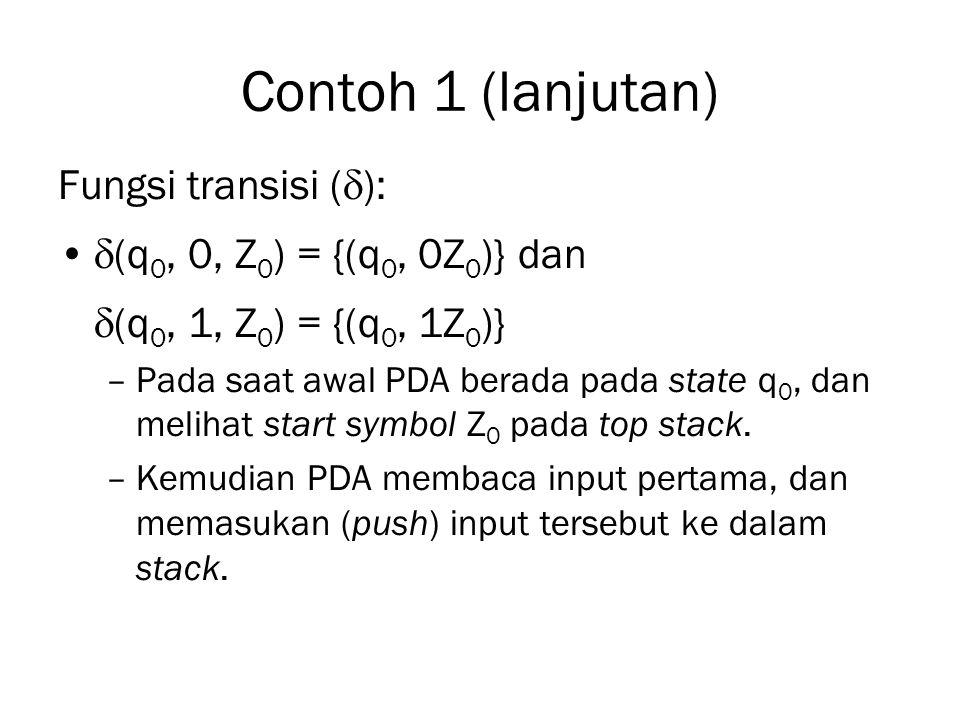 Contoh 1 (lanjutan) Fungsi transisi (  ):  (q 0, 0, Z 0 ) = {(q 0, 0Z 0 )} dan  (q 0, 1, Z 0 ) = {(q 0, 1Z 0 )} –Pada saat awal PDA berada pada sta