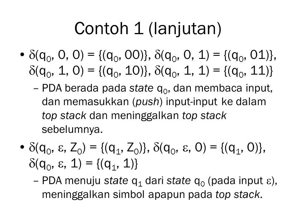 Contoh 1 (lanjutan)  (q 0, 0, 0) = {(q 0, 00)},  (q 0, 0, 1) = {(q 0, 01)},  (q 0, 1, 0) = {(q 0, 10)},  (q 0, 1, 1) = {(q 0, 11)} –PDA berada pad