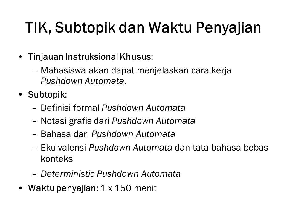 TIK, Subtopik dan Waktu Penyajian Tinjauan Instruksional Khusus: –Mahasiswa akan dapat menjelaskan cara kerja Pushdown Automata. Subtopik: –Definisi f