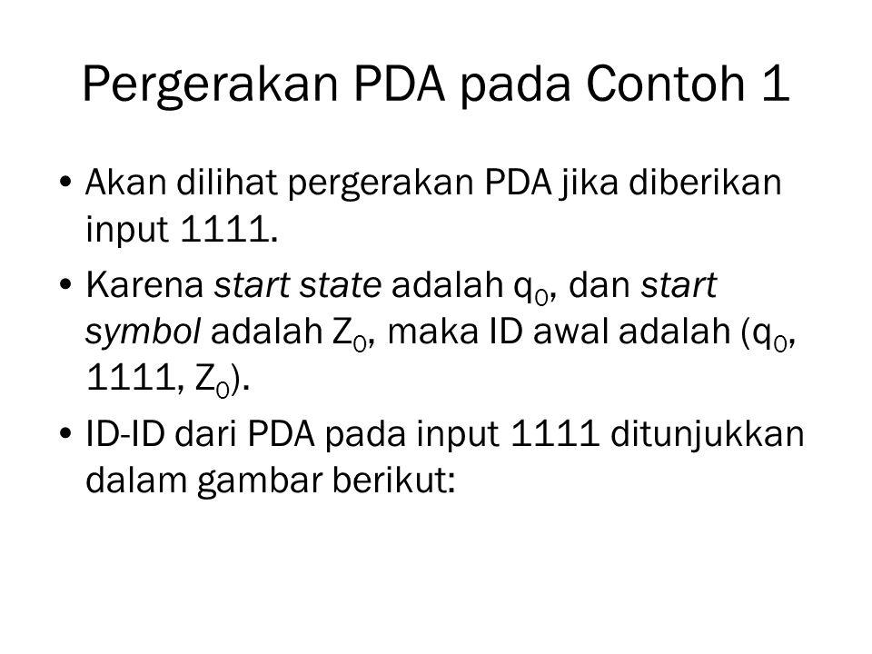 Pergerakan PDA pada Contoh 1 Akan dilihat pergerakan PDA jika diberikan input 1111. Karena start state adalah q 0, dan start symbol adalah Z 0, maka I