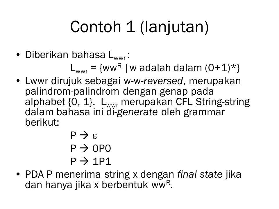 Contoh 1 (lanjutan) Diberikan bahasa L wwr : L wwr = {ww R |w adalah dalam (0+1)*} Lwwr dirujuk sebagai w-w-reversed, merupakan palindrom-palindrom de