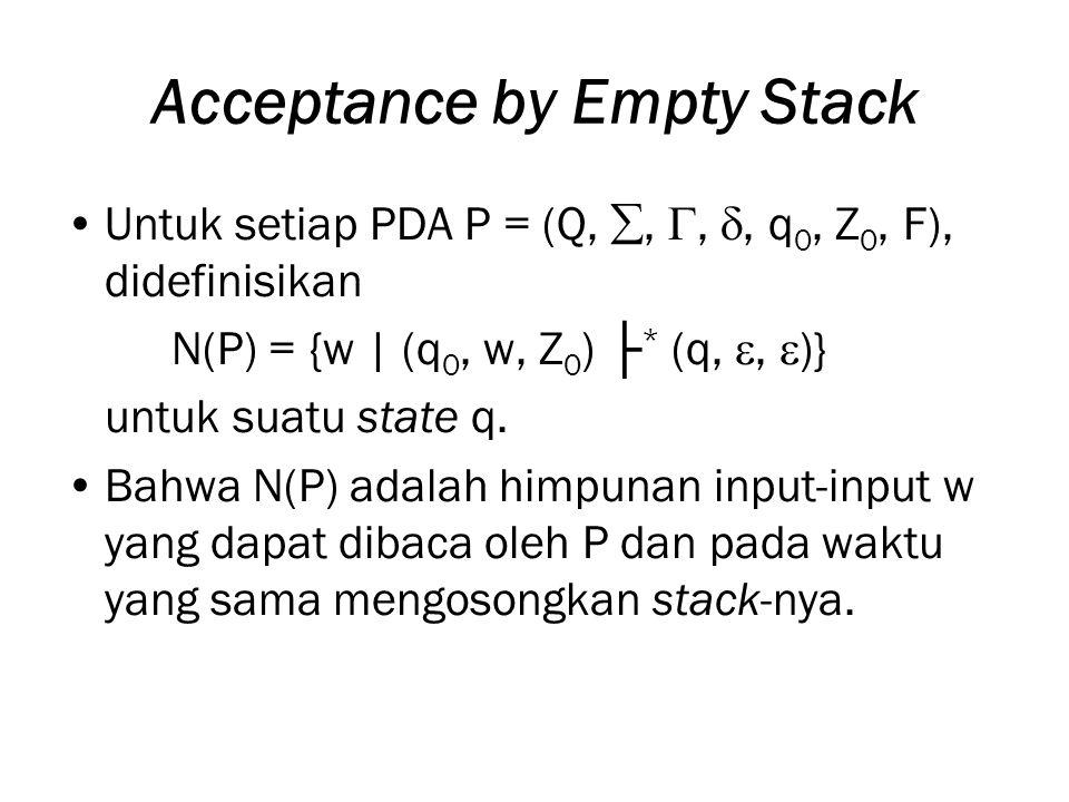Acceptance by Empty Stack Untuk setiap PDA P = (Q, , , , q 0, Z 0, F), didefinisikan N(P) = {w | (q 0, w, Z 0 ) ├ * (q, ,  )} untuk suatu state q